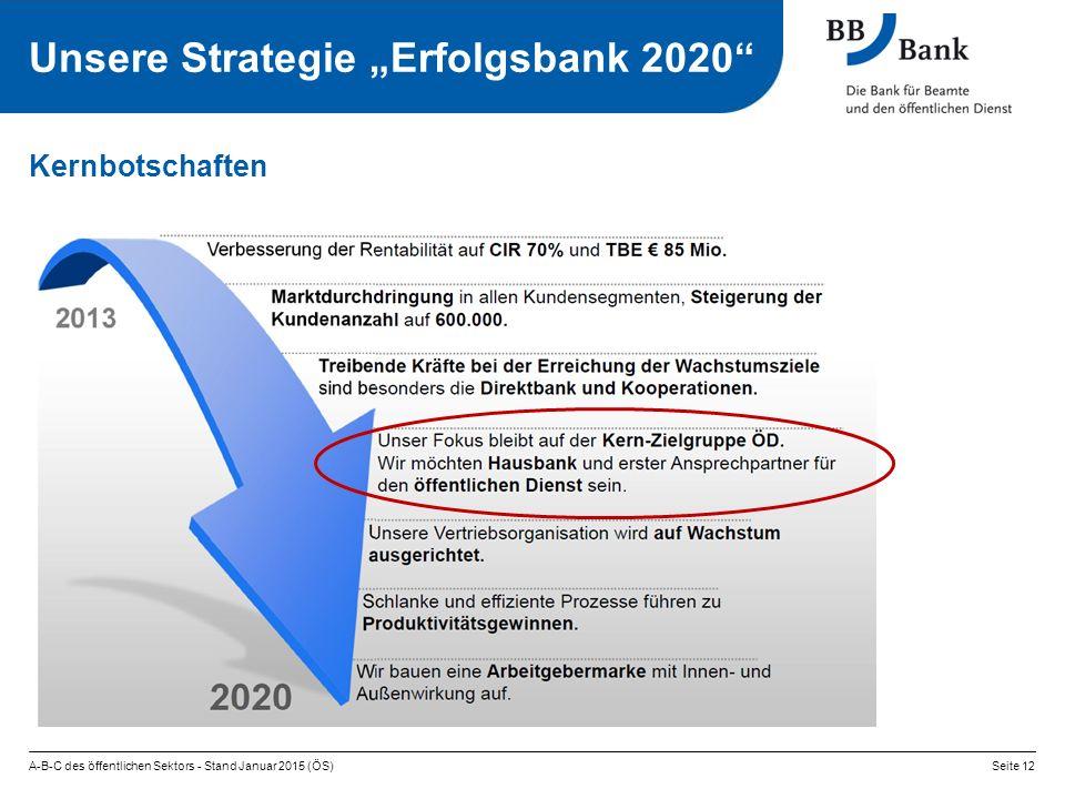"""A-B-C des öffentlichen Sektors - Stand Januar 2015 (ÖS)Seite 12 Kernbotschaften Unsere Strategie """"Erfolgsbank 2020"""