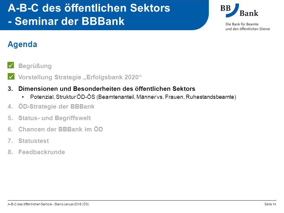 A-B-C des öffentlichen Sektors - Stand Januar 2015 (ÖS)Seite 14 A-B-C des öffentlichen Sektors - Seminar der BBBank 1.Begrüßung 2.Vorstellung Strategi
