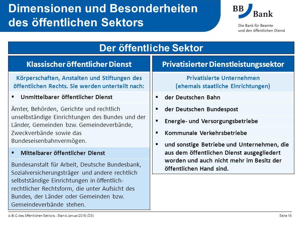 Der öffentliche Sektor A-B-C des öffentlichen Sektors - Stand Januar 2015 (ÖS)Seite 16 Dimensionen und Besonderheiten des öffentlichen Sektors Privati