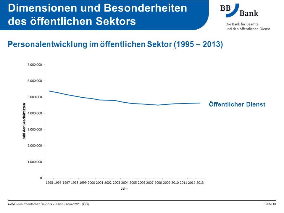 Personalentwicklung im öffentlichen Sektor (1995 – 2013) A-B-C des öffentlichen Sektors - Stand Januar 2015 (ÖS)Seite 18 Dimensionen und Besonderheite