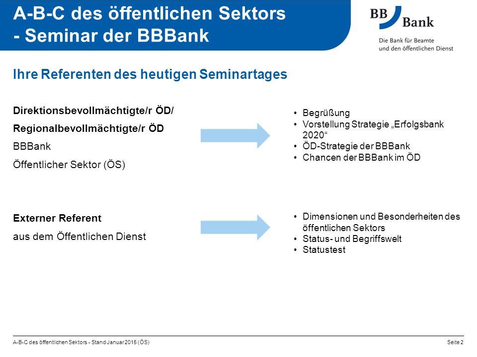 Ihre Referenten des heutigen Seminartages Direktionsbevollmächtigte/r ÖD/ Regionalbevollmächtigte/r ÖD BBBank Öffentlicher Sektor (ÖS) Externer Refere