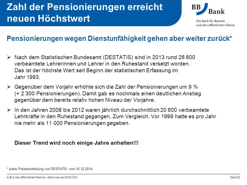 Pensionierungen wegen Dienstunfähigkeit gehen aber weiter zurück* A-B-C des öffentlichen Sektors - Stand Januar 2015 (ÖS)Seite 22  Nach dem Statistis