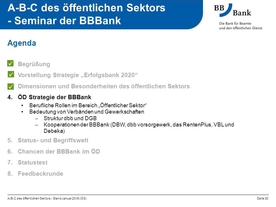 A-B-C des öffentlichen Sektors - Stand Januar 2015 (ÖS)Seite 30 A-B-C des öffentlichen Sektors - Seminar der BBBank 1.Begrüßung 2.Vorstellung Strategi