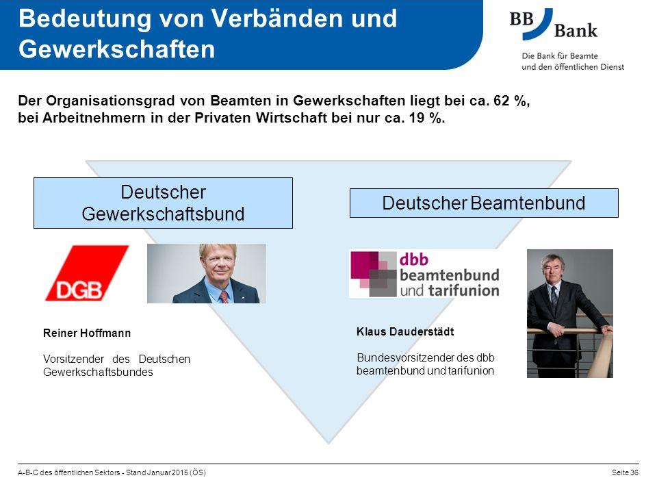 A-B-C des öffentlichen Sektors - Stand Januar 2015 (ÖS)Seite 36 Bedeutung von Verbänden und Gewerkschaften Deutscher Gewerkschaftsbund Deutscher Beamt
