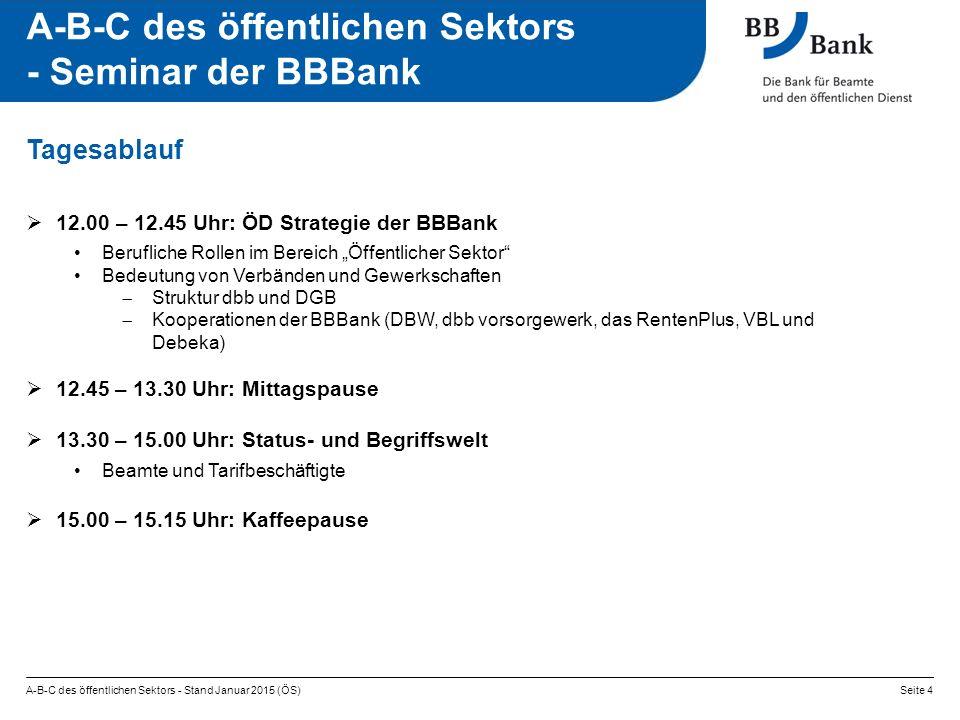 A-B-C des öffentlichen Sektors - Stand Januar 2015 (ÖS)Seite 4 A-B-C des öffentlichen Sektors - Seminar der BBBank  12.00 – 12.45 Uhr: ÖD Strategie d