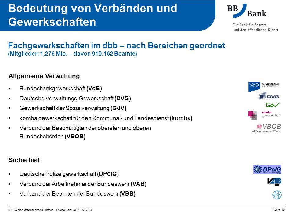 A-B-C des öffentlichen Sektors - Stand Januar 2015 (ÖS)Seite 40 Fachgewerkschaften im dbb – nach Bereichen geordnet (Mitglieder: 1,276 Mio. – davon 91