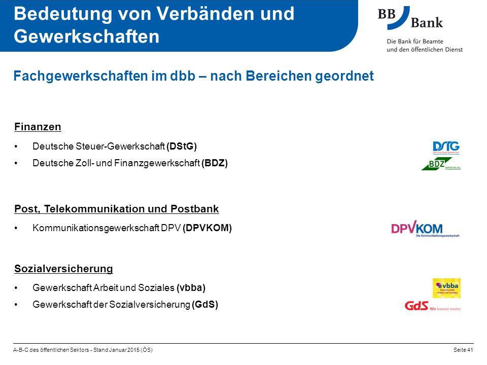 A-B-C des öffentlichen Sektors - Stand Januar 2015 (ÖS)Seite 41 Fachgewerkschaften im dbb – nach Bereichen geordnet Finanzen Deutsche Steuer-Gewerksch