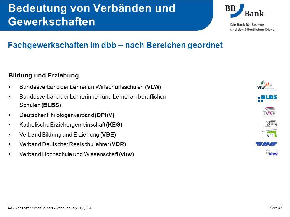 A-B-C des öffentlichen Sektors - Stand Januar 2015 (ÖS)Seite 42 Fachgewerkschaften im dbb – nach Bereichen geordnet Bedeutung von Verbänden und Gewerk