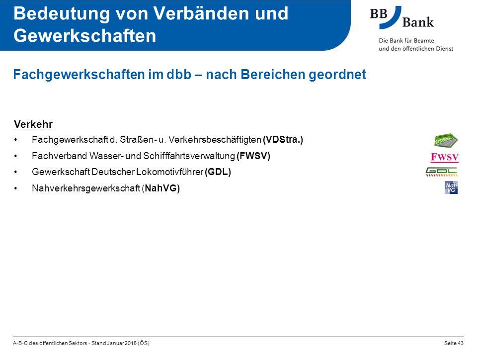 A-B-C des öffentlichen Sektors - Stand Januar 2015 (ÖS)Seite 43 Fachgewerkschaften im dbb – nach Bereichen geordnet Bedeutung von Verbänden und Gewerk