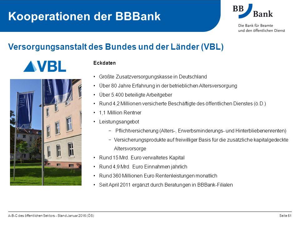 A-B-C des öffentlichen Sektors - Stand Januar 2015 (ÖS)Seite 51 Versorgungsanstalt des Bundes und der Länder (VBL) Kooperationen der BBBank Eckdaten G