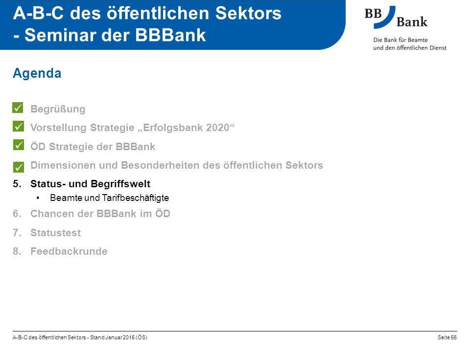 A-B-C des öffentlichen Sektors - Stand Januar 2015 (ÖS)Seite 56 A-B-C des öffentlichen Sektors - Seminar der BBBank 1.Begrüßung 2.Vorstellung Strategi