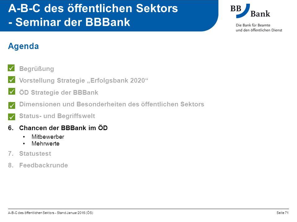 A-B-C des öffentlichen Sektors - Stand Januar 2015 (ÖS)Seite 71 A-B-C des öffentlichen Sektors - Seminar der BBBank 1.Begrüßung 2.Vorstellung Strategi
