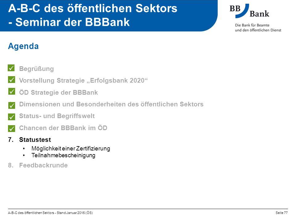 A-B-C des öffentlichen Sektors - Stand Januar 2015 (ÖS)Seite 77 A-B-C des öffentlichen Sektors - Seminar der BBBank 1.Begrüßung 2.Vorstellung Strategi