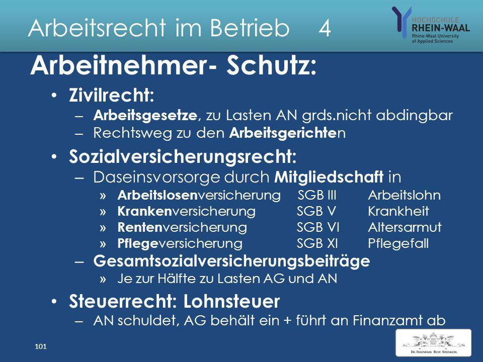 Arbeitsrecht im Betrieb 4 Arbeitsverhältnisse im Arbeitsrecht und Sozialversicherungsrecht 100