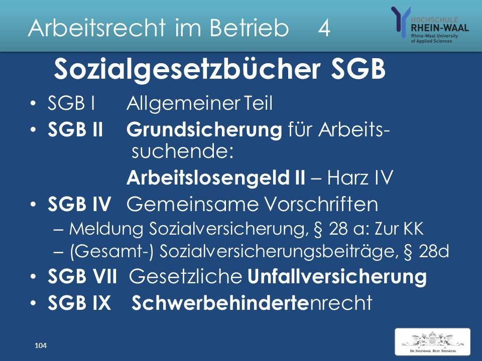 Arbeitsrecht im Betrieb 4 Sozialversicherungspflicht: § 7 Abs. 1 SGB IV Alle Sozialversicherungen : Beschäftigung ist die nichtselbständige Arbeit ins