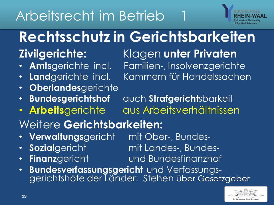 Arbeitsrecht im Betrieb 1 Rechtsweggarantie – 3. Gewalt Art. 19 IV GG: Grundrecht auf effektiven Rechtsschutz gegen öffentliche Gewalt Unabhängig von
