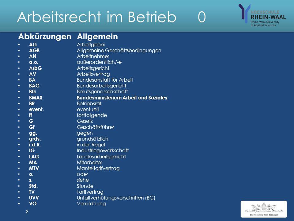 Arbeitsrecht im Betrieb Dr. jur. Joachim Ingendahl 4. Vorlesung Sommersemester 2015 Stand 24.03.2015 1