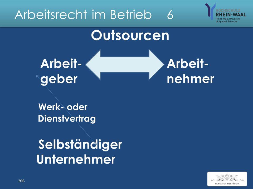 Arbeitsrecht im Betrieb 6 Leiharbeitnehmer Zurechnung Betrieb Verleiher, § 14 I AÜG BAG 10.10.2012 - 7 ABR 53/117 ABR 53/11 Betriebsrat: Aktives+ pass