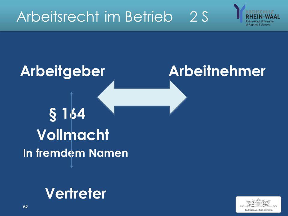Arbeitsrecht im Betrieb 2 S Fall: Insich- (Vertrag-)Geschäft G ist Geschäftsführer der Hochbau GmbH. Anlässlich der Auslieferung seines neuen Dienstwa