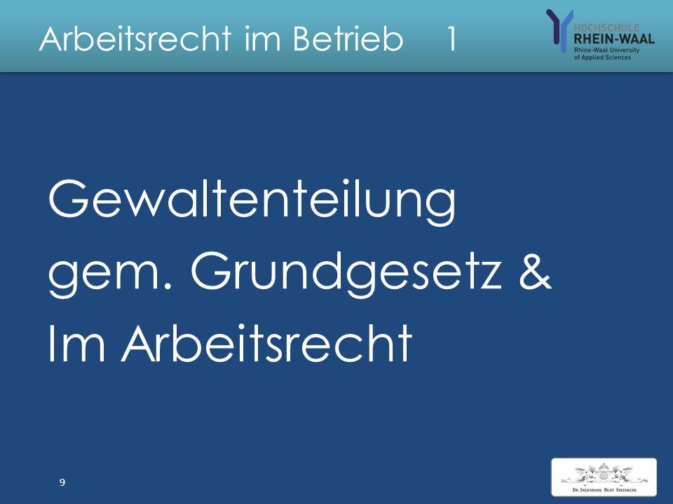 Arbeitsrecht im Betrieb 0 Vorlesung Thema 1. Gewaltenteilung gem. Grundgesetz & im Arbeitsrecht 2. BGB Allg.T, Verträge, juristische Pers., absolute R