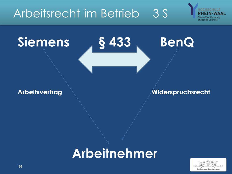 Arbeitsrecht im Betrieb 3 S Siemens (S)- BenQ Siemens verkauft seine Mobiltelefon- Produktion an taiwanesischen Weltmarktführer für Scanner BenQ : – 0