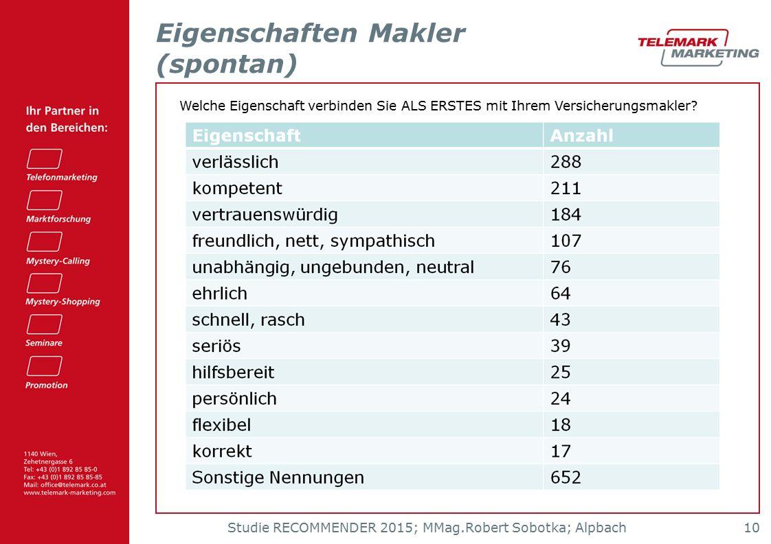Eigenschaften Makler (spontan) Studie RECOMMENDER 2015; MMag.Robert Sobotka; Alpbach 10 Welche Eigenschaft verbinden Sie ALS ERSTES mit Ihrem Versiche