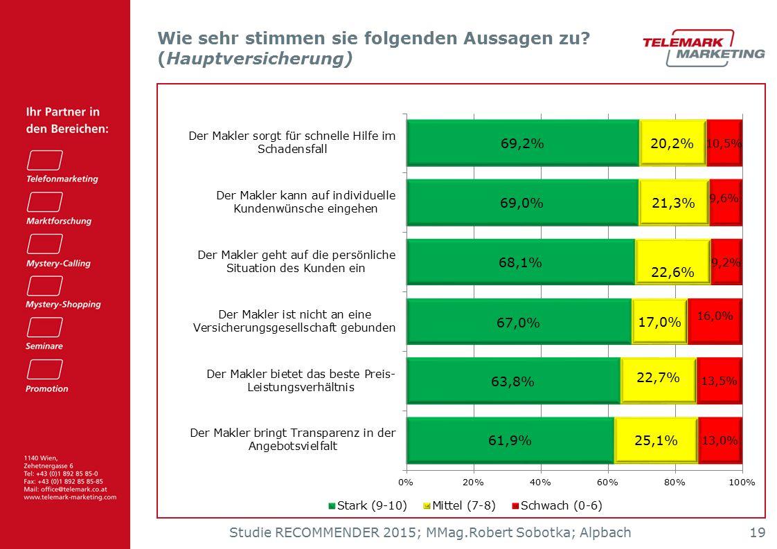 Studie RECOMMENDER 2015; MMag.Robert Sobotka; Alpbach 19 Wie sehr stimmen sie folgenden Aussagen zu.