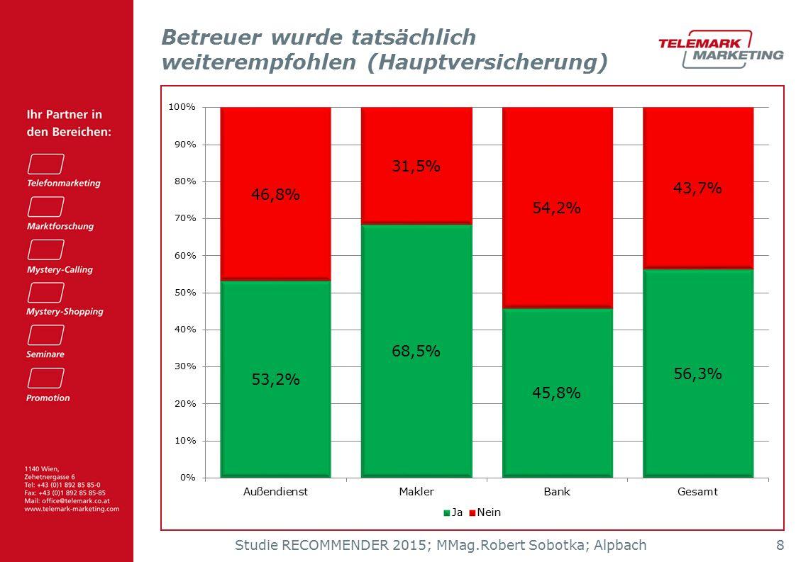 Studie RECOMMENDER 2015; MMag.Robert Sobotka; Alpbach 9 Was zeichnet den Makler aus.