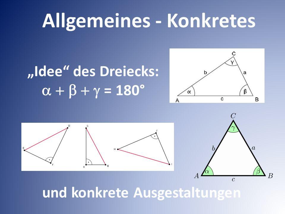 """Allgemeines - Konkretes """"Idee des Dreiecks:  = 180° und konkrete Ausgestaltungen"""