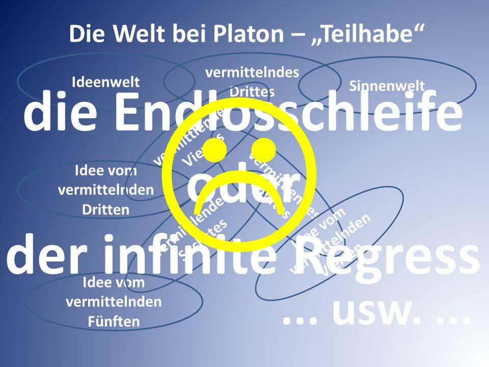 Ideenwelt Sinnenwelt Idee vom vermittelnden Dritten vermittelndes Drittes vermittlendes Fünftes Idee vom vermittelnden Vierten vermittlendes Viertes Idee vom vermittelnden Fünften vermittlendes Sechstes...