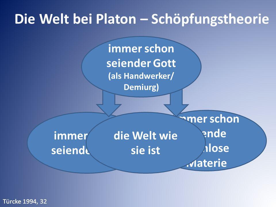immer schon seiende Ideen Die Welt bei Platon – Schöpfungstheorie immer schon seiende formlose Materie die Welt wie sie ist immer schon seiender Gott