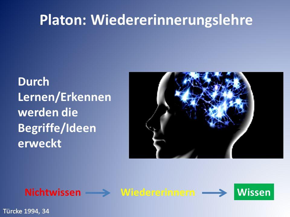 Platon: Wiedererinnerungslehre Durch Lernen/Erkennen werden die Begriffe/Ideen erweckt NichtwissenWiedererinnernWissen Türcke 1994, 34