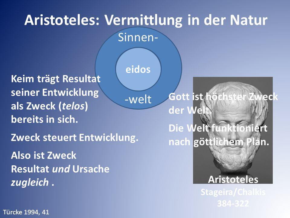 Sinnen- -welt Aristoteles: Vermittlung in der Natur Keim trägt Resultat seiner Entwicklung als Zweck (telos) bereits in sich. Zweck steuert Entwicklun