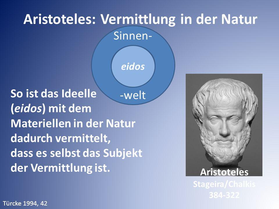 Sinnen- -welt So ist das Ideelle (eidos) mit dem Materiellen in der Natur dadurch vermittelt, dass es selbst das Subjekt der Vermittlung ist. eidos Ar