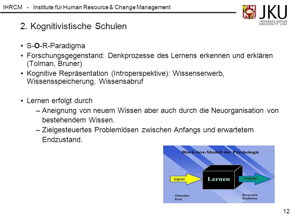 IHRCM - Institute für Human Resource & Change Management 2. Kognitivistische Schulen S-O-R-Paradigma Forschungsgegenstand: Denkprozesse des Lernens er