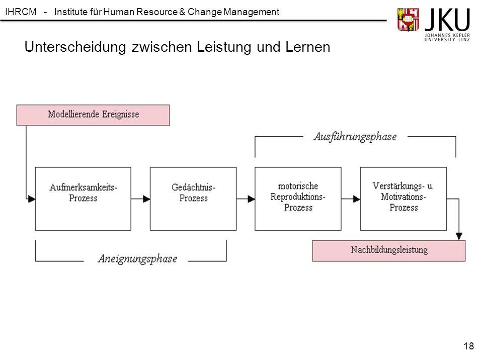 IHRCM - Institute für Human Resource & Change Management Unterscheidung zwischen Leistung und Lernen 18