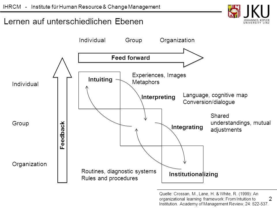 IHRCM - Institute für Human Resource & Change Management Sozial-kognitive Lerntheorie von Albert Bandura Integration behavioristischer und kognitiver Ansätze - Lernen durch Verstärkung und Speicherung Reziproker Determinismus: -Psychische Vorgänge werden durch kontinuierliche, reziproke Interaktionen zwischen Umwelt, Verhalten und individuellen kognitiven und anderen inneren Prozessen (Motivation, Emotion,...) bestimmt, die auf die Wahrnehmung und Handlung einwirken können.
