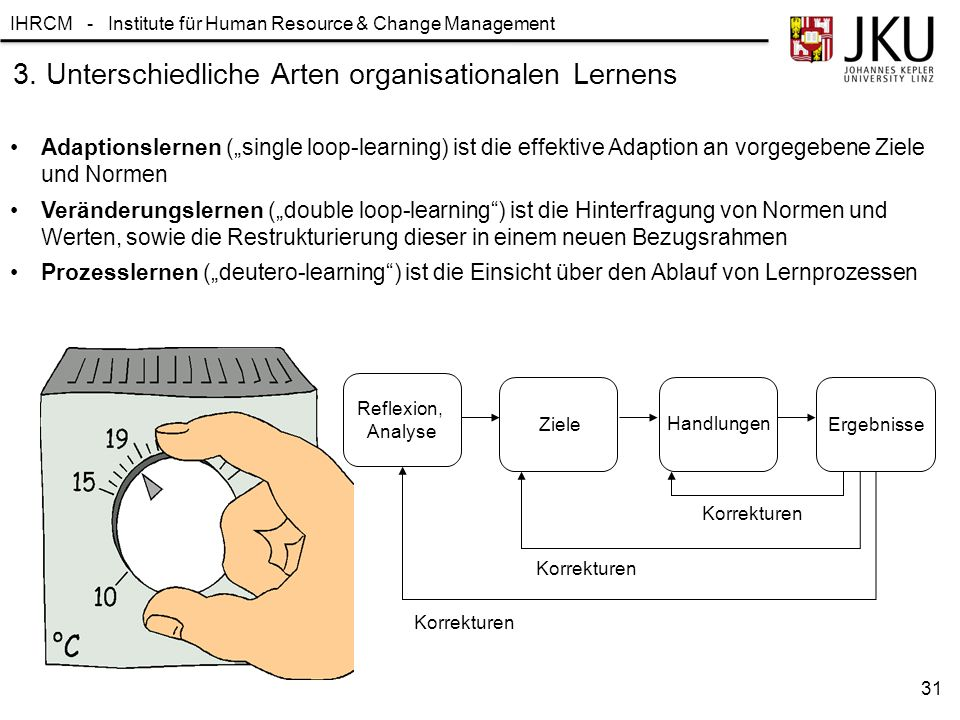 "IHRCM - Institute für Human Resource & Change Management 3. Unterschiedliche Arten organisationalen Lernens Adaptionslernen (""single loop-learning) is"