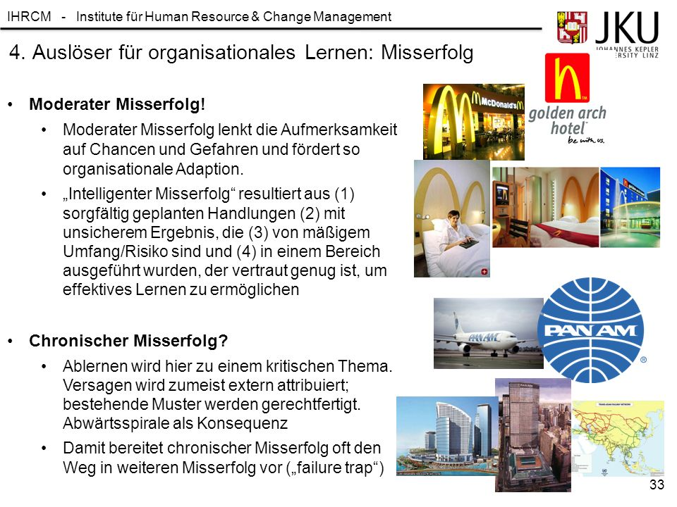IHRCM - Institute für Human Resource & Change Management 4. Auslöser für organisationales Lernen: Misserfolg Moderater Misserfolg! Moderater Misserfol