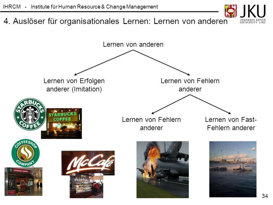 IHRCM - Institute für Human Resource & Change Management 4. Auslöser für organisationales Lernen: Lernen von anderen Lernen von anderen Lernen von Erf