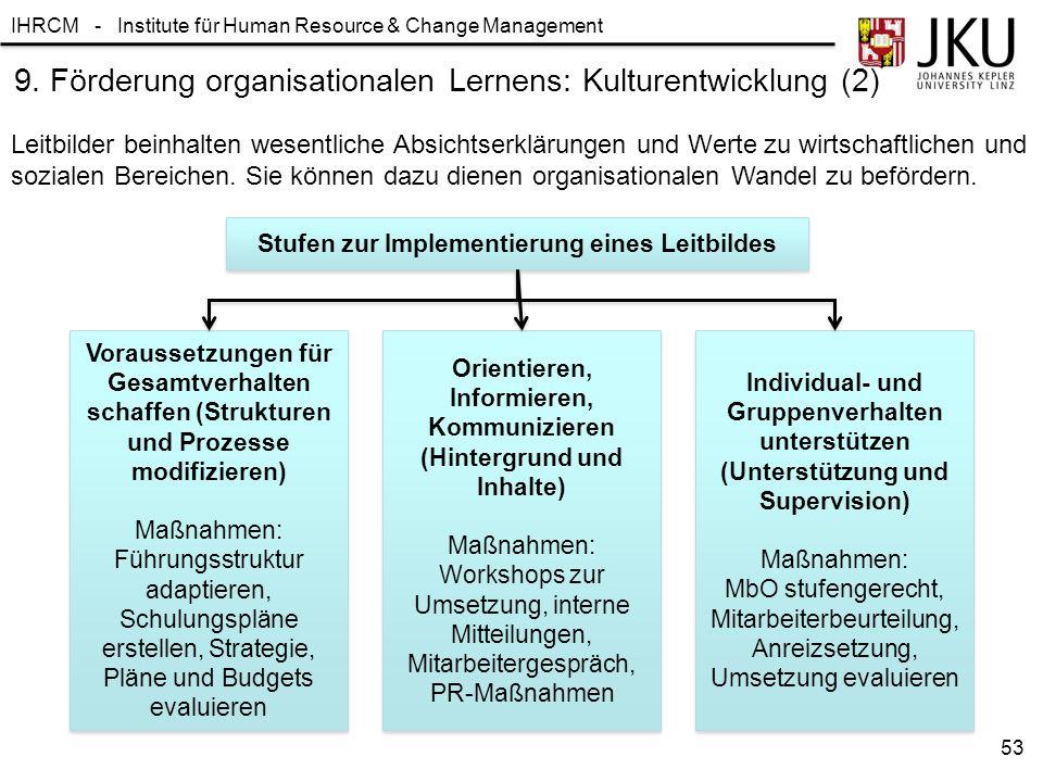 IHRCM - Institute für Human Resource & Change Management 9. Förderung organisationalen Lernens: Kulturentwicklung (2) Leitbilder beinhalten wesentlich