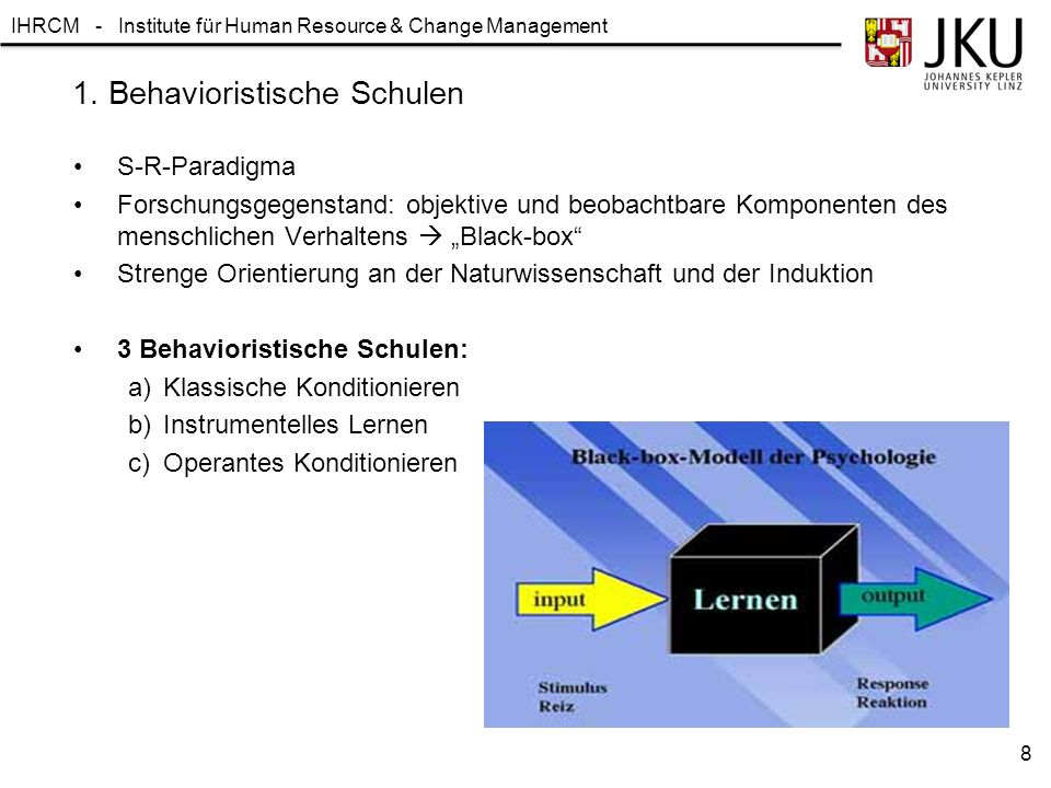 IHRCM - Institute für Human Resource & Change Management 1. Behavioristische Schulen S-R-Paradigma Forschungsgegenstand: objektive und beobachtbare Ko