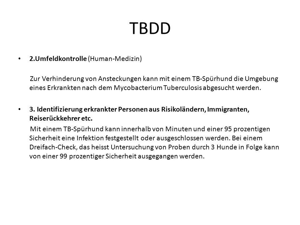 TBDD 2.Umfeldkontrolle (Human-Medizin) Zur Verhinderung von Ansteckungen kann mit einem TB-Spürhund die Umgebung eines Erkrankten nach dem Mycobacteri