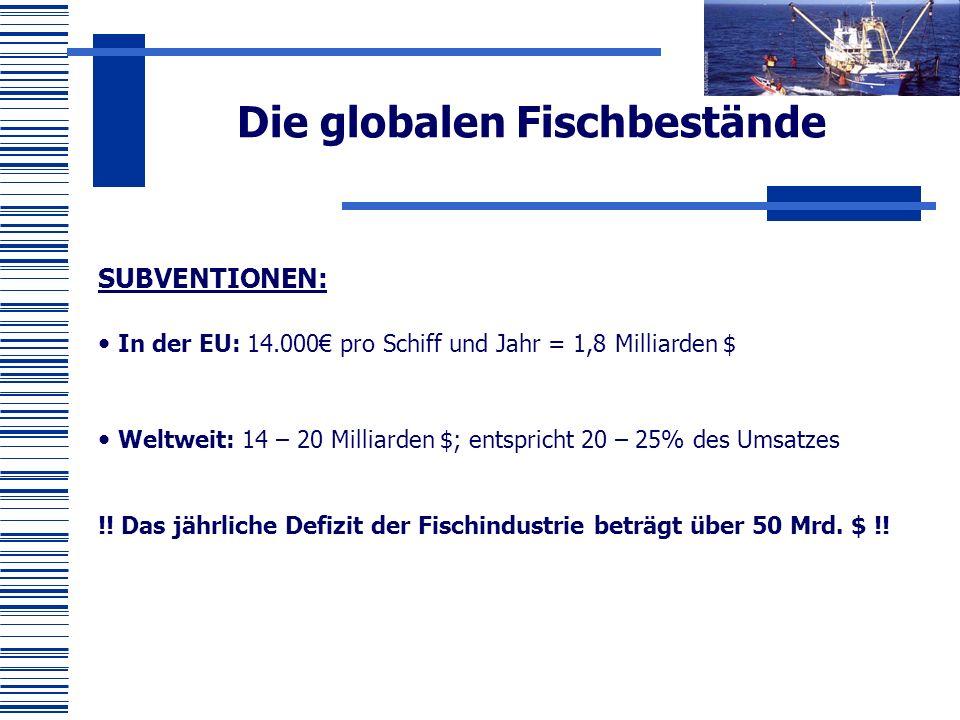 Die globalen Fischbestände SUBVENTIONEN: In der EU: 14.000€ pro Schiff und Jahr = 1,8 Milliarden $ Weltweit: 14 – 20 Milliarden $; entspricht 20 – 25% des Umsatzes !.
