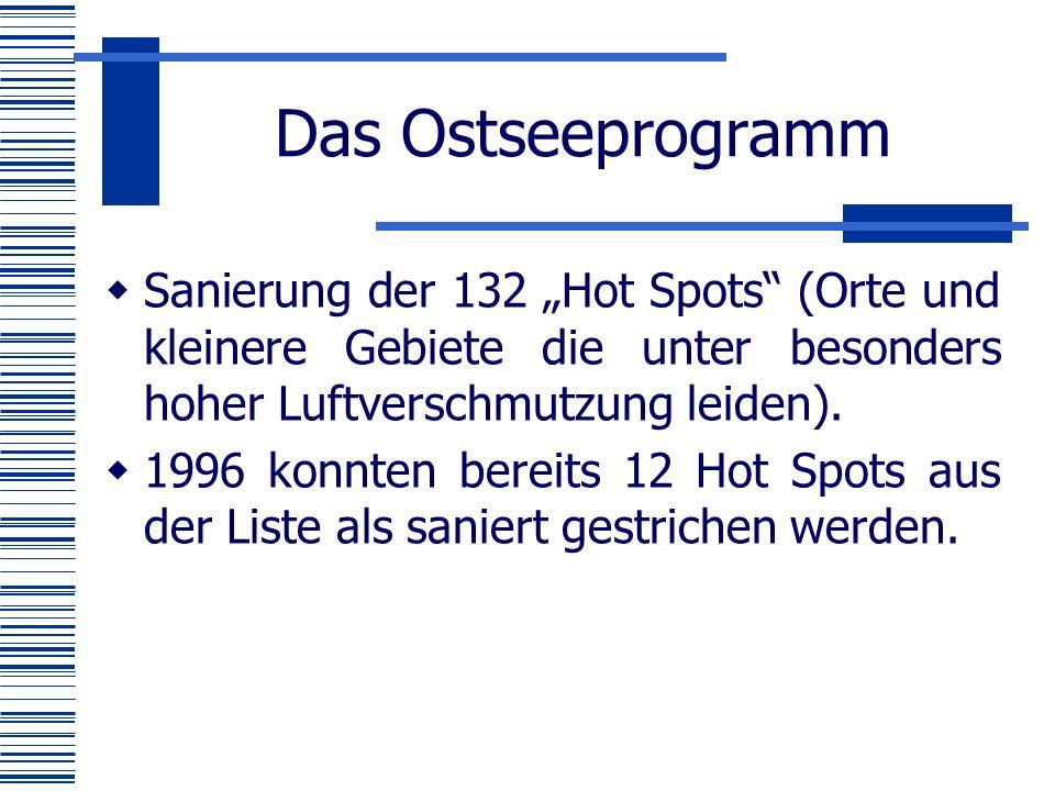 """Das Ostseeprogramm  Sanierung der 132 """"Hot Spots"""" (Orte und kleinere Gebiete die unter besonders hoher Luftverschmutzung leiden).  1996 konnten bere"""