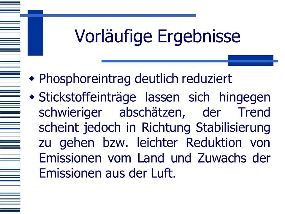 Vorläufige Ergebnisse  Phosphoreintrag deutlich reduziert  Stickstoffeinträge lassen sich hingegen schwieriger abschätzen, der Trend scheint jedoch