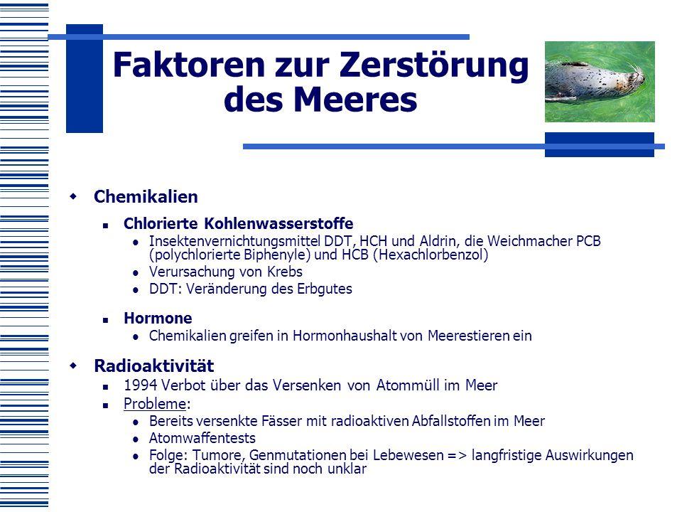  Chemikalien Chlorierte Kohlenwasserstoffe Insektenvernichtungsmittel DDT, HCH und Aldrin, die Weichmacher PCB (polychlorierte Biphenyle) und HCB (Hexachlorbenzol) Verursachung von Krebs DDT: Veränderung des Erbgutes Hormone Chemikalien greifen in Hormonhaushalt von Meerestieren ein  Radioaktivität 1994 Verbot über das Versenken von Atommüll im Meer Probleme: Bereits versenkte Fässer mit radioaktiven Abfallstoffen im Meer Atomwaffentests Folge: Tumore, Genmutationen bei Lebewesen => langfristige Auswirkungen der Radioaktivität sind noch unklar Faktoren zur Zerstörung des Meeres