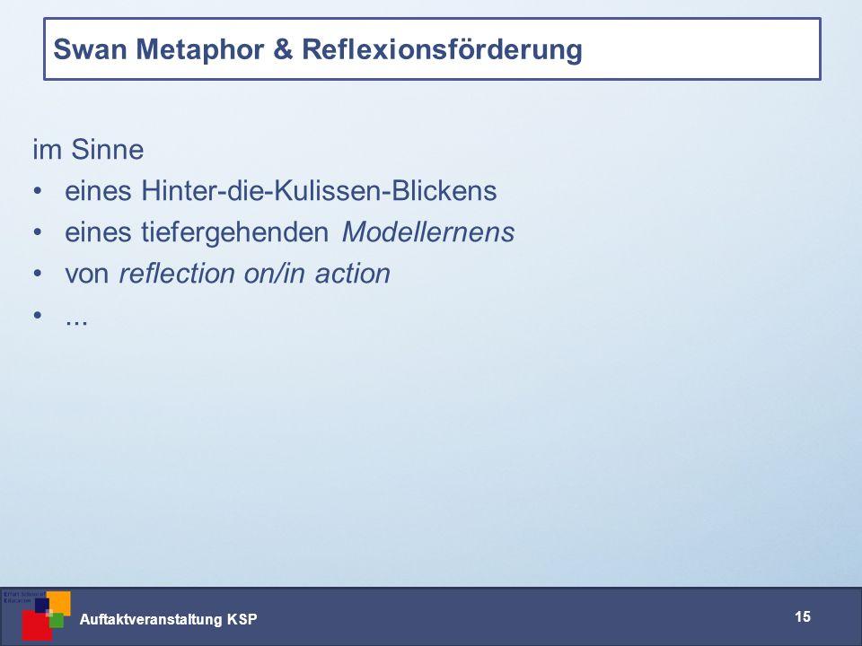 Auftaktveranstaltung KSP 15 im Sinne eines Hinter-die-Kulissen-Blickens eines tiefergehenden Modellernens von reflection on/in action...