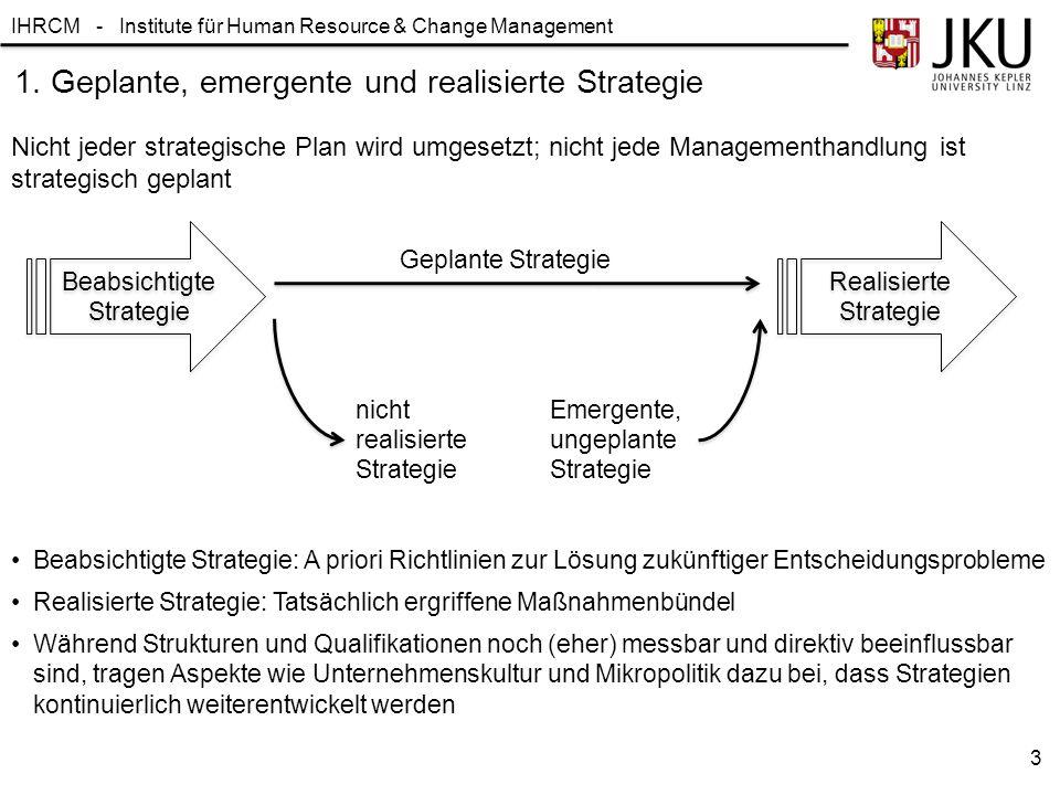 IHRCM - Institute für Human Resource & Change Management 4 Im Rahmen von Strategieentwicklungsprozessen gilt es, S (strengths), W (weaknesses), O (opportunities) und T (threats) gleichermaßen zu berücksichtigen 2.