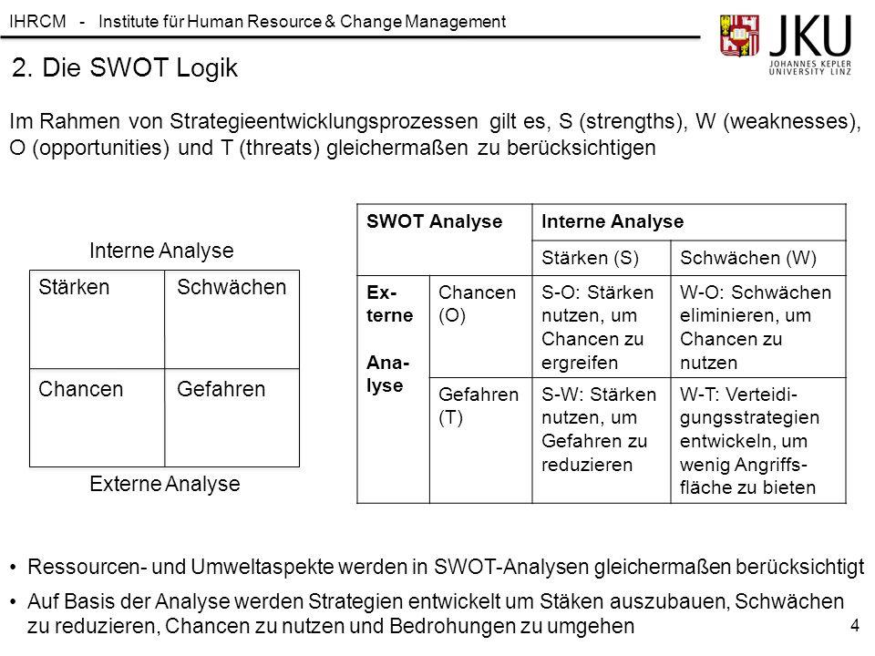 IHRCM - Institute für Human Resource & Change Management 5 3.